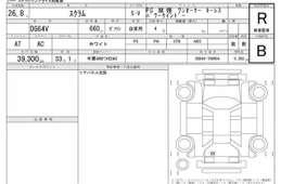 Mazda Scrum 2014