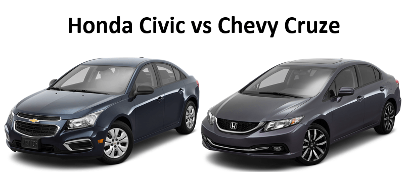 honda civic  chevrolet cruze comparison car  japan