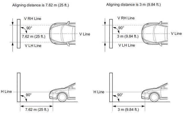 Aiming Headlights: How To Get The Proper Alignment - CAR FROM JAPAN