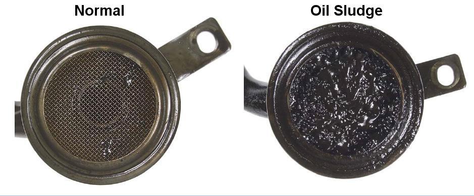 3 Common Oil Pump Failure Indicators | CAR FROM JAPAN