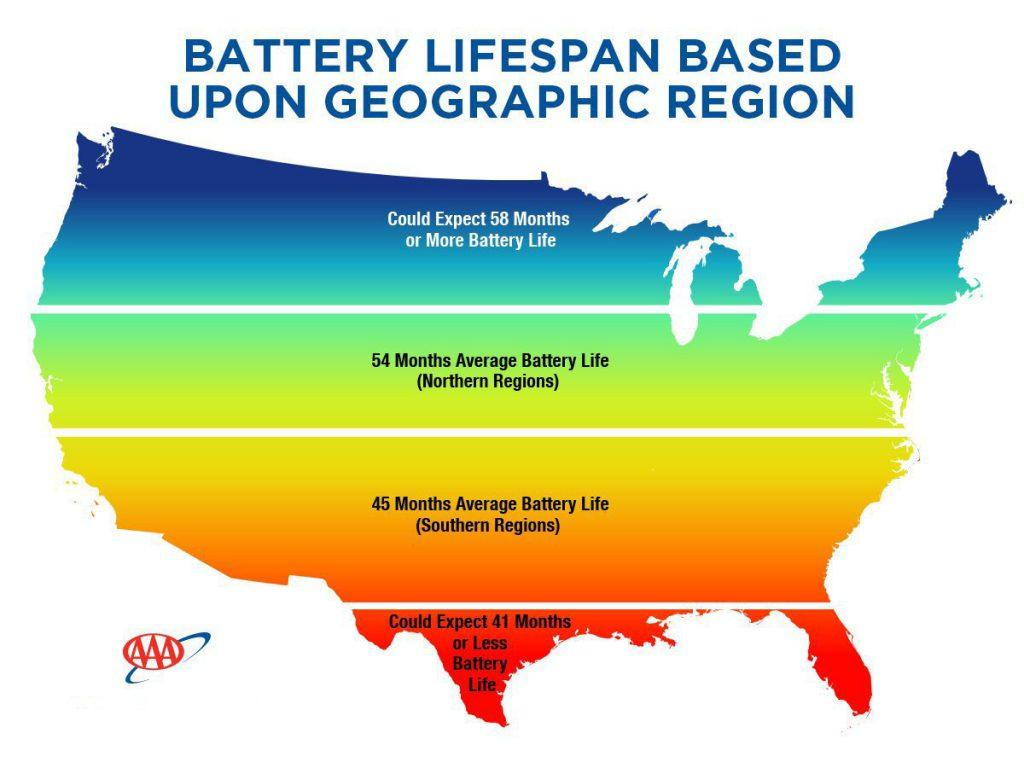 Average Car Battery Life >> What No One Tells You About Car Battery Life Car From Japan