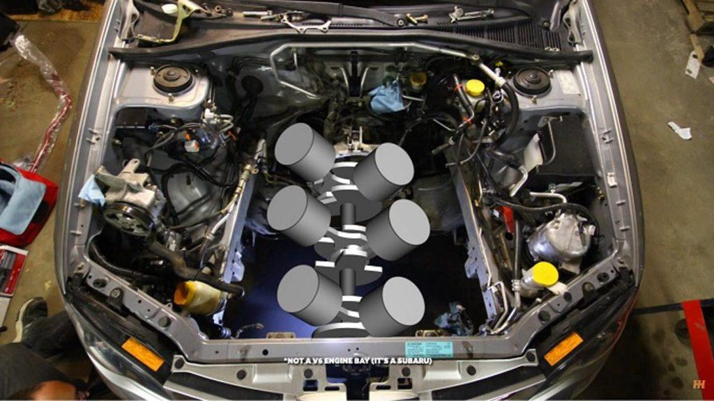 Types Of Car Engines Everything You Wanted To Know Car From Japan