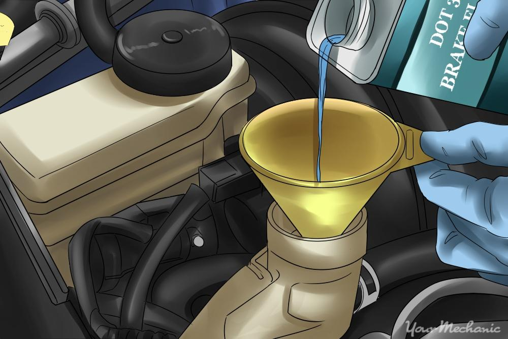 What Are Popular Symptoms Of Low Clutch Fluid | CAR FROM JAPAN