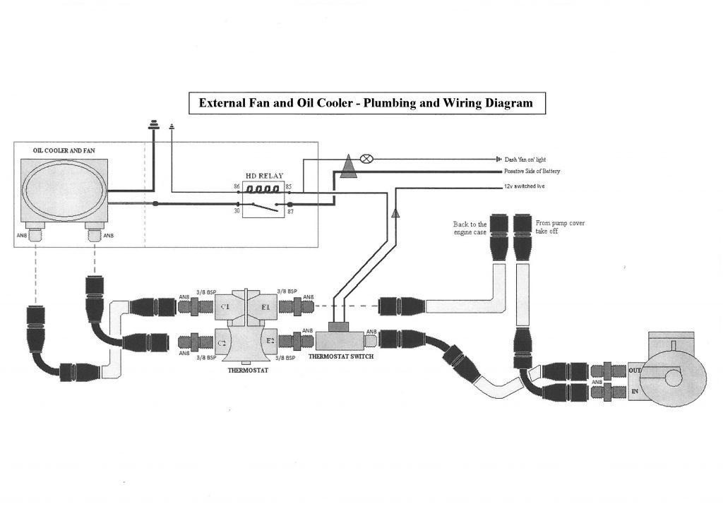 engine oil cooling diagram on wiring diagram the procedure of how to install engine oil coolers car from car system diagram engine oil cooling diagram