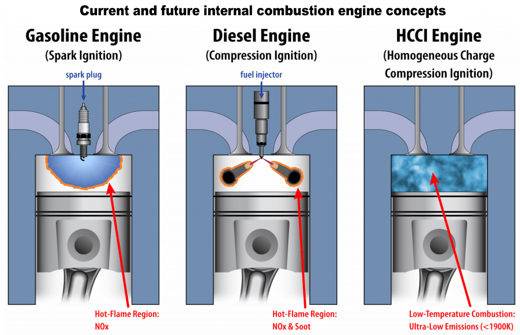 Engine Braking With A Manual Transmission – Is It Bad? | CAR