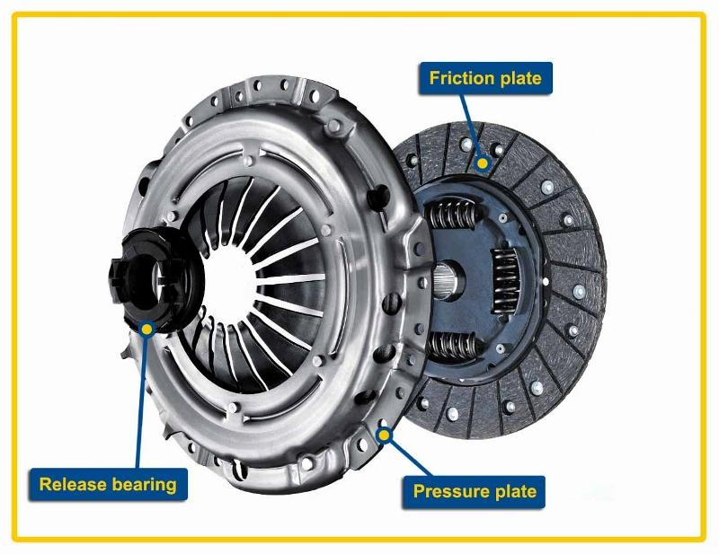 How Does A Flywheel Work? Explained In Simple Words | CAR