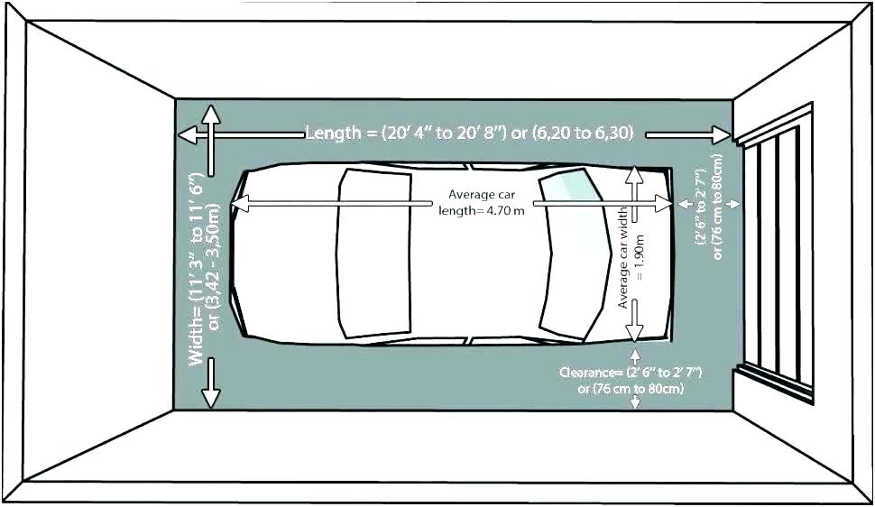 What Is The Average Car Length And How To Find It? - CAR FROM JAPAN